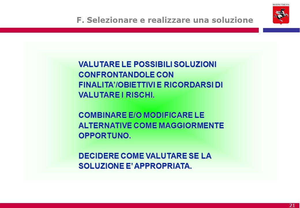 21 VALUTARE LE POSSIBILI SOLUZIONI CONFRONTANDOLE CON FINALITA'/OBIETTIVI E RICORDARSI DI VALUTARE I RISCHI. COMBINARE E/O MODIFICARE LE ALTERNATIVE C
