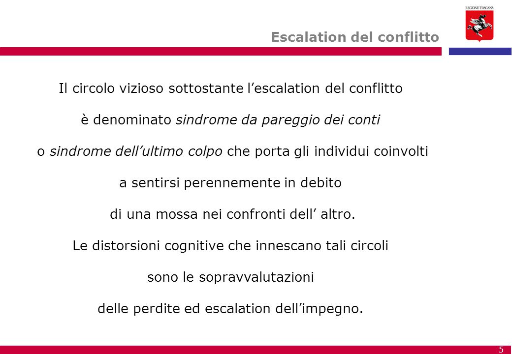 5 Escalation del conflitto Il circolo vizioso sottostante l'escalation del conflitto è denominato sindrome da pareggio dei conti o sindrome dell'ultim