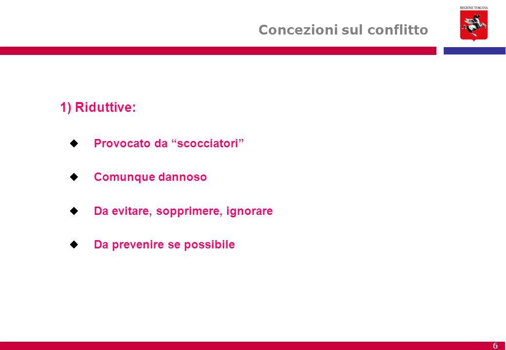 """6 1) Riduttive:  Provocato da """"scocciatori""""  Comunque dannoso  Da evitare, sopprimere, ignorare  Da prevenire se possibile Concezioni sul conflitt"""