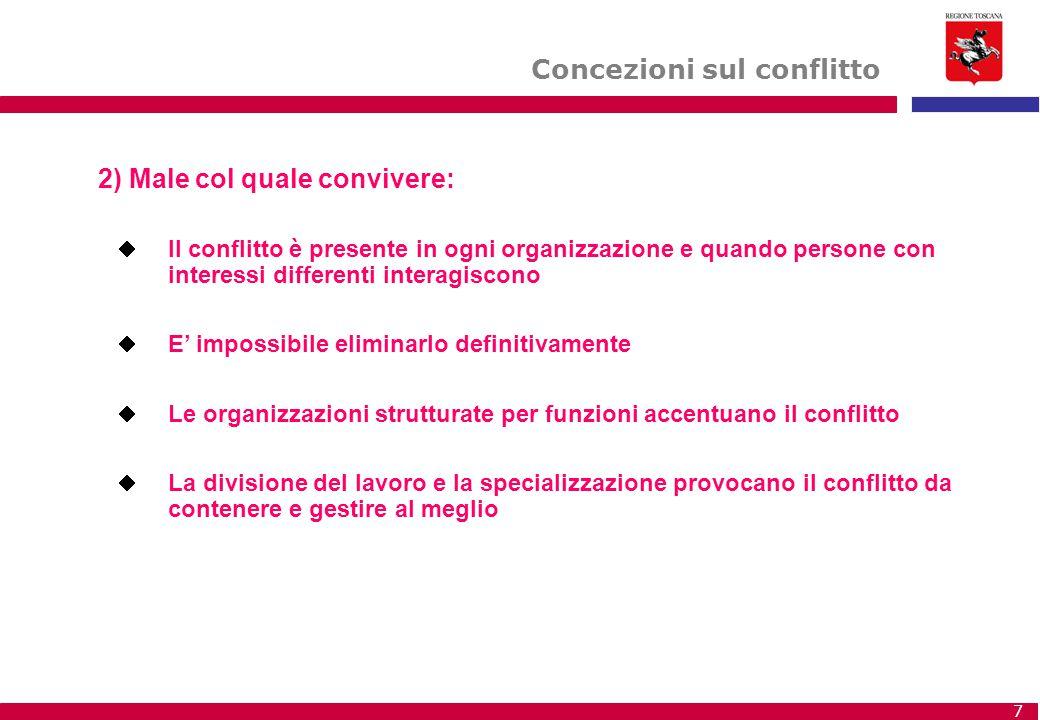7 2) Male col quale convivere:  Il conflitto è presente in ogni organizzazione e quando persone con interessi differenti interagiscono  E' impossibi