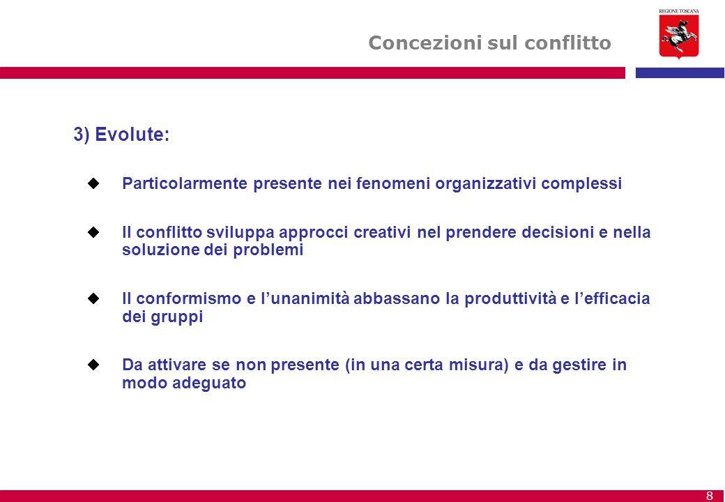 8 3) Evolute:  Particolarmente presente nei fenomeni organizzativi complessi  Il conflitto sviluppa approcci creativi nel prendere decisioni e nella