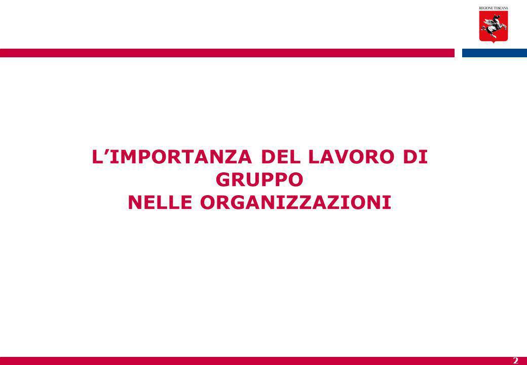 2 L'IMPORTANZA DEL LAVORO DI GRUPPO NELLE ORGANIZZAZIONI
