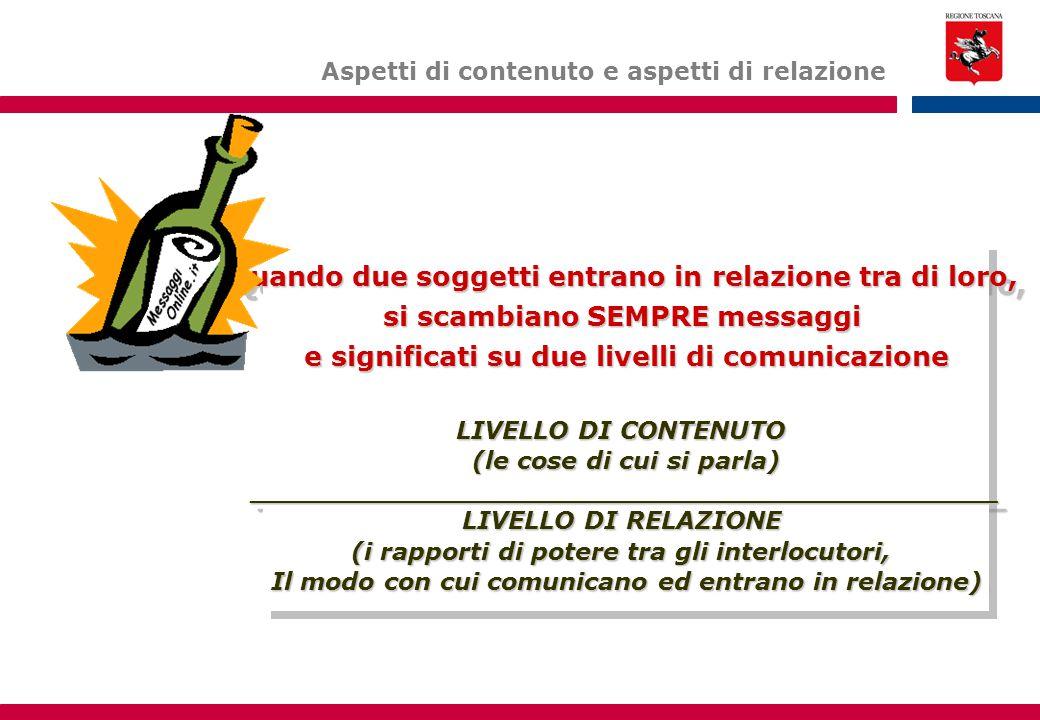 Quando due soggetti entrano in relazione tra di loro, si scambiano SEMPRE messaggi e significati su due livelli di comunicazione LIVELLO DI CONTENUTO (le cose di cui si parla) ____________________________________________ LIVELLO DI RELAZIONE (i rapporti di potere tra gli interlocutori, Il modo con cui comunicano ed entrano in relazione) Quando due soggetti entrano in relazione tra di loro, si scambiano SEMPRE messaggi e significati su due livelli di comunicazione LIVELLO DI CONTENUTO (le cose di cui si parla) ____________________________________________ LIVELLO DI RELAZIONE (i rapporti di potere tra gli interlocutori, Il modo con cui comunicano ed entrano in relazione) Aspetti di contenuto e aspetti di relazione