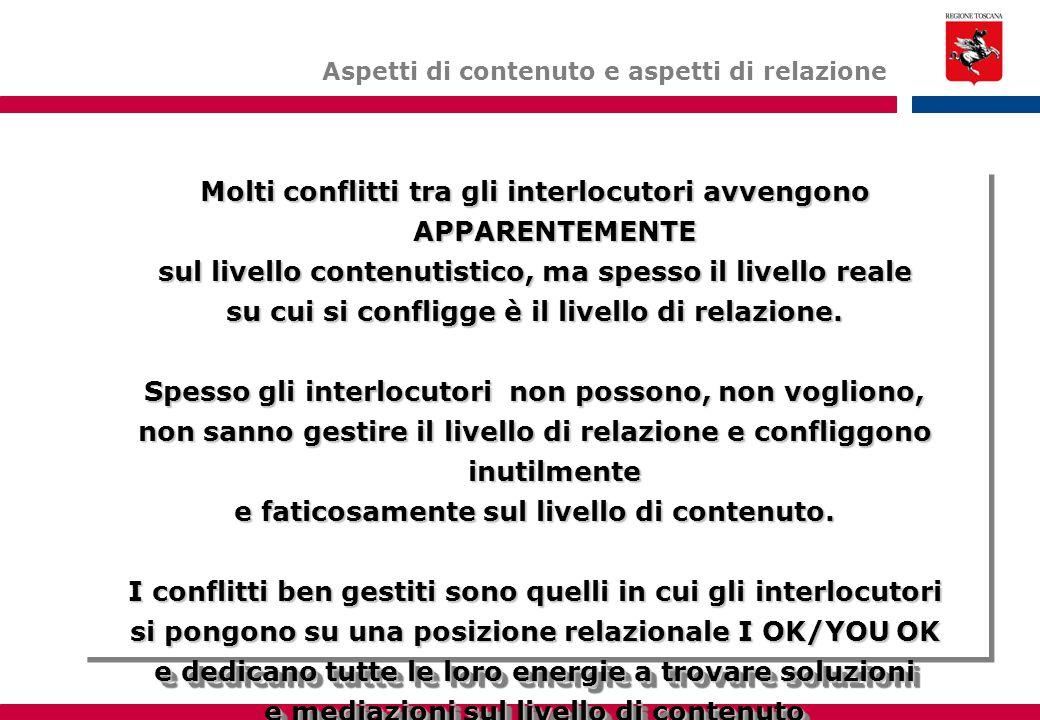 Molti conflitti tra gli interlocutori avvengono APPARENTEMENTE sul livello contenutistico, ma spesso il livello reale su cui si confligge è il livello di relazione.