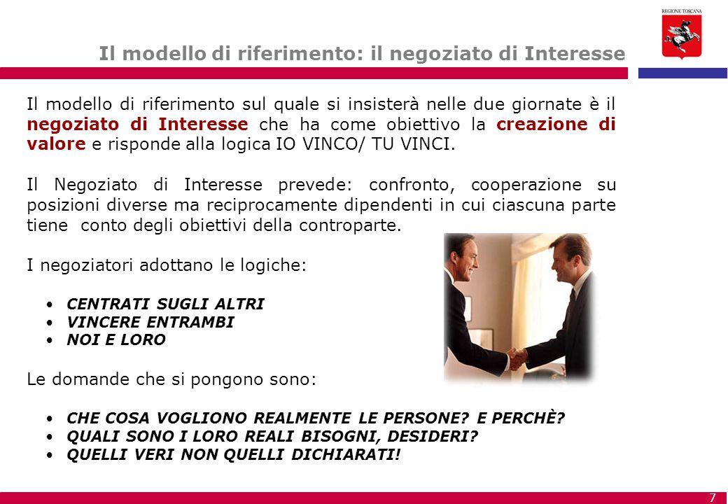 7 Il modello di riferimento: il negoziato di Interesse Il modello di riferimento sul quale si insisterà nelle due giornate è il negoziato di Interesse