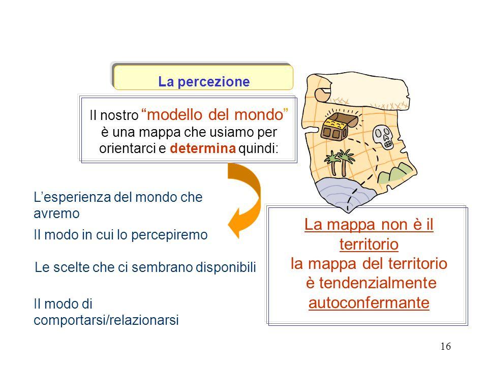 """15 Vincoli neurologici Vincoli sociali Vincoli individuali L'esperienza che abbiamo del mondo è diversa dal """"mondo in sé"""" La percezione La """"realtà che"""