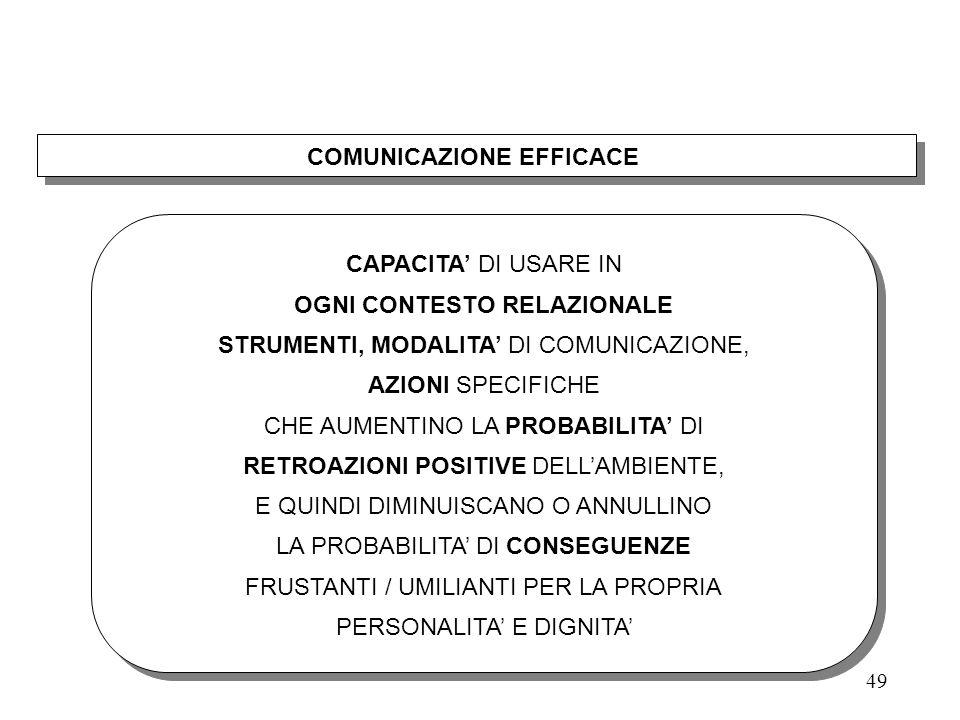 48 IL CIRCOLO VIRTUOSO DELLA COMUNICAZIONE EFFICACE CONTROLLO COMPORTAMENTALE TRAINING CONTROLLO COMPORTAMENTALE TRAINING RIDUZIONE ELIMINAZION E DELL
