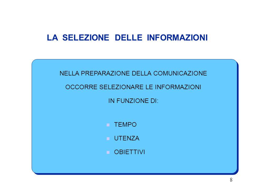 8 LA SELEZIONE DELLE INFORMAZIONI NELLA PREPARAZIONE DELLA COMUNICAZIONE OCCORRE SELEZIONARE LE INFORMAZIONI IN FUNZIONE DI: TEMPO UTENZA OBIETTIVI