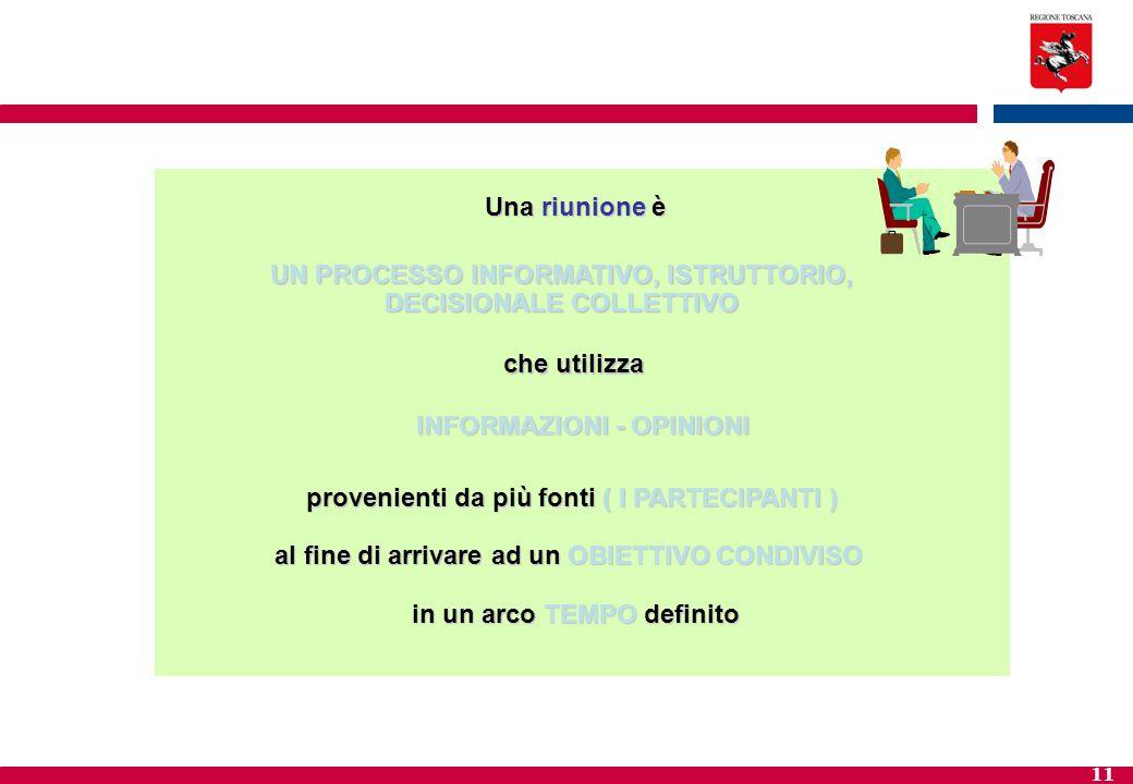 11 Una riunione è UN PROCESSO INFORMATIVO, ISTRUTTORIO, DECISIONALE COLLETTIVO che utilizza INFORMAZIONI - OPINIONI provenienti da più fonti ( I PARTE