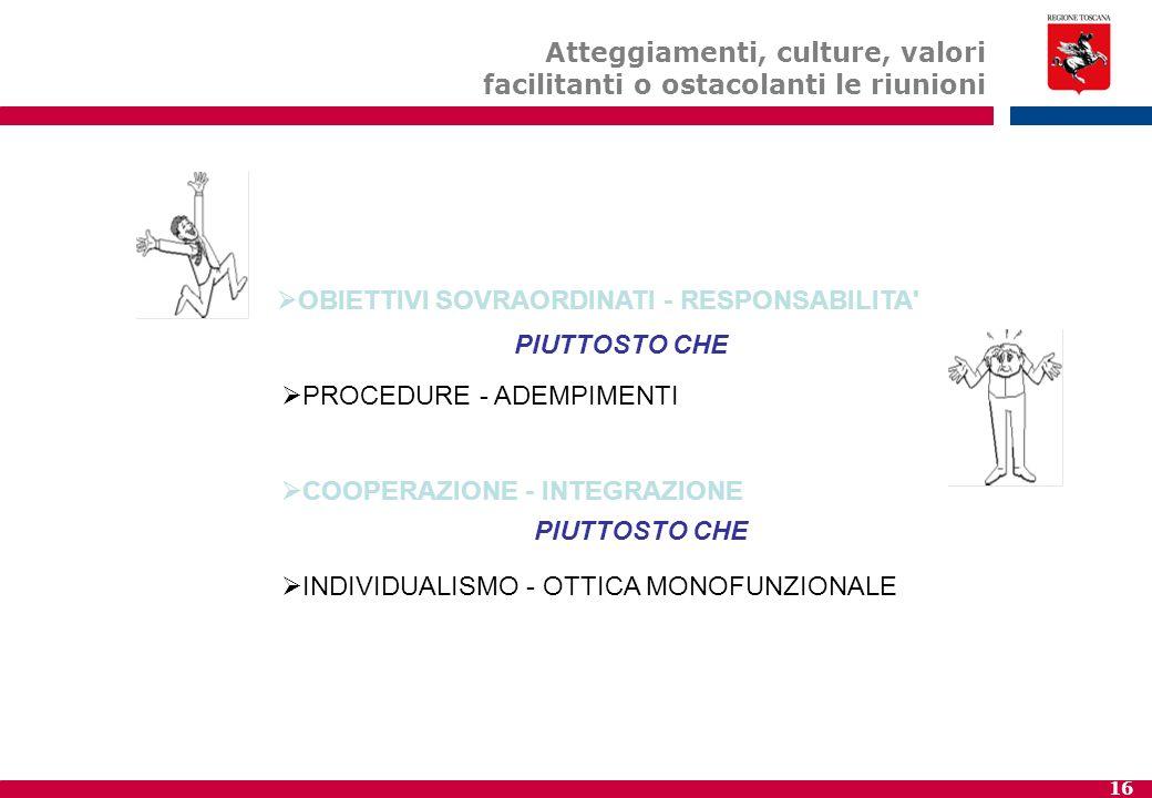 16  OBIETTIVI SOVRAORDINATI - RESPONSABILITA' PIUTTOSTO CHE  PROCEDURE - ADEMPIMENTI  COOPERAZIONE - INTEGRAZIONE  INDIVIDUALISMO - OTTICA MONOFUN