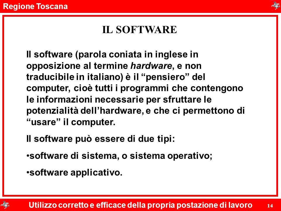 Regione Toscana Utilizzo corretto e efficace della propria postazione di lavoro 14 IL SOFTWARE Il software (parola coniata in inglese in opposizione a
