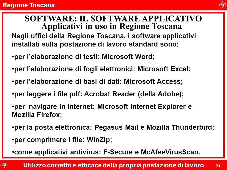 Regione Toscana Utilizzo corretto e efficace della propria postazione di lavoro 24 SOFTWARE: IL SOFTWARE APPLICATIVO Negli uffici della Regione Toscan