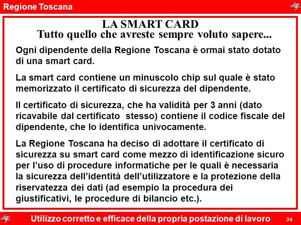 Regione Toscana Utilizzo corretto e efficace della propria postazione di lavoro 34 LA SMART CARD Ogni dipendente della Regione Toscana è ormai stato d