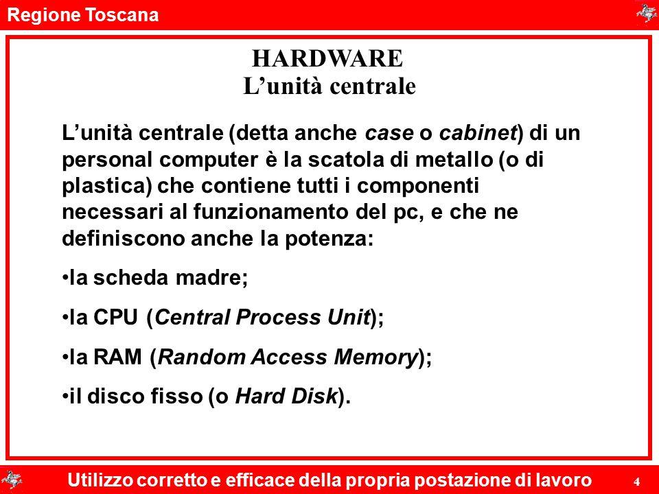 Regione Toscana Utilizzo corretto e efficace della propria postazione di lavoro 4 HARDWARE L'unità centrale L'unità centrale (detta anche case o cabin