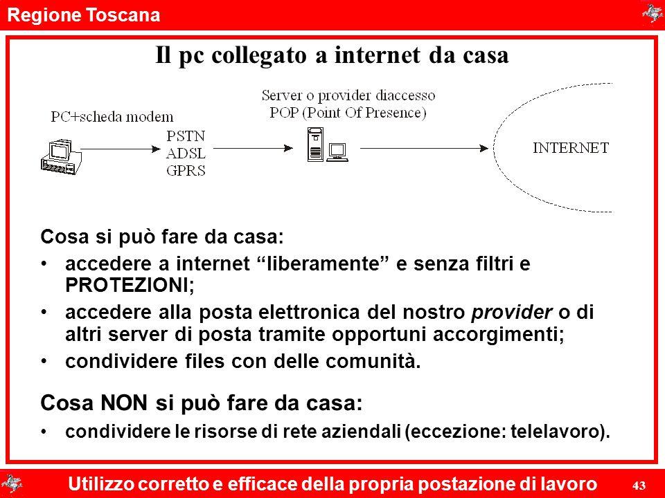Regione Toscana Utilizzo corretto e efficace della propria postazione di lavoro 43 Il pc collegato a internet da casa Cosa si può fare da casa: accede