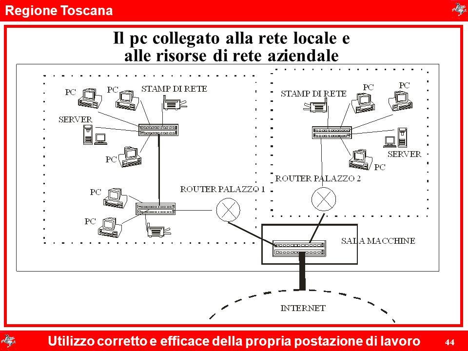 Regione Toscana Utilizzo corretto e efficace della propria postazione di lavoro 44 Il pc collegato alla rete locale e alle risorse di rete aziendale