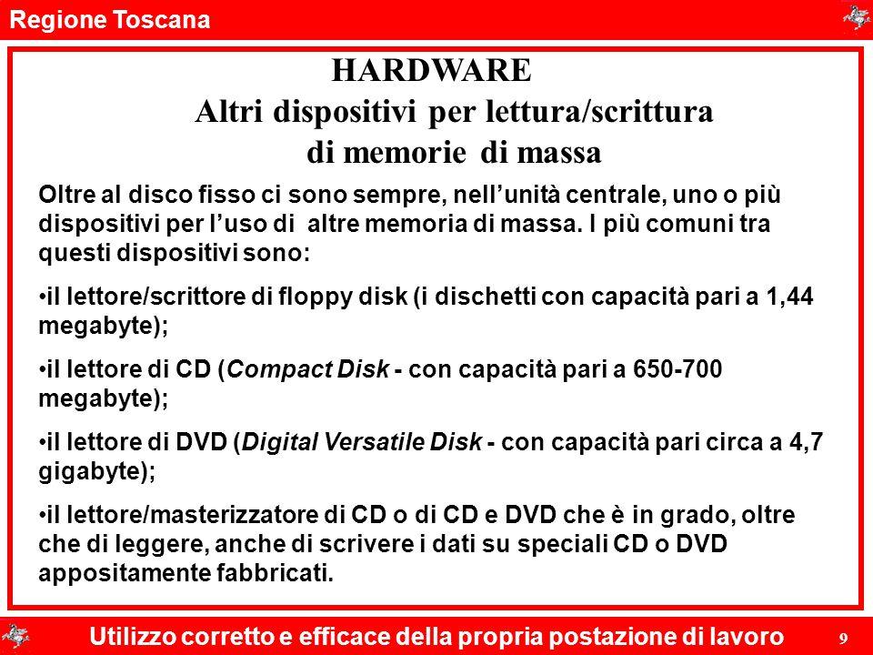 Regione Toscana Utilizzo corretto e efficace della propria postazione di lavoro 9 HARDWARE Altri dispositivi per lettura/scrittura di memorie di massa