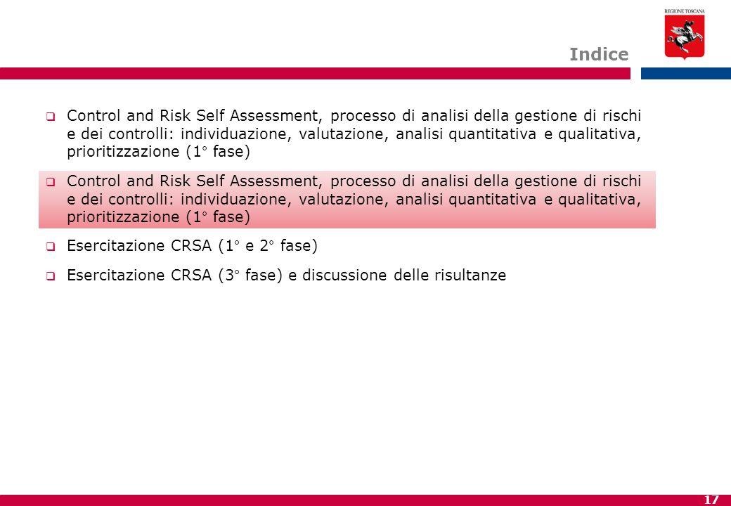 17 Indice  Control and Risk Self Assessment, processo di analisi della gestione di rischi e dei controlli: individuazione, valutazione, analisi quant