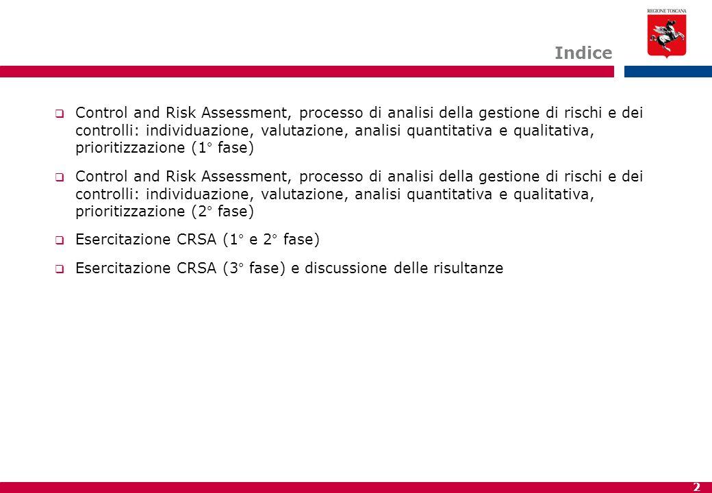 2 Indice  Control and Risk Assessment, processo di analisi della gestione di rischi e dei controlli: individuazione, valutazione, analisi quantitativ