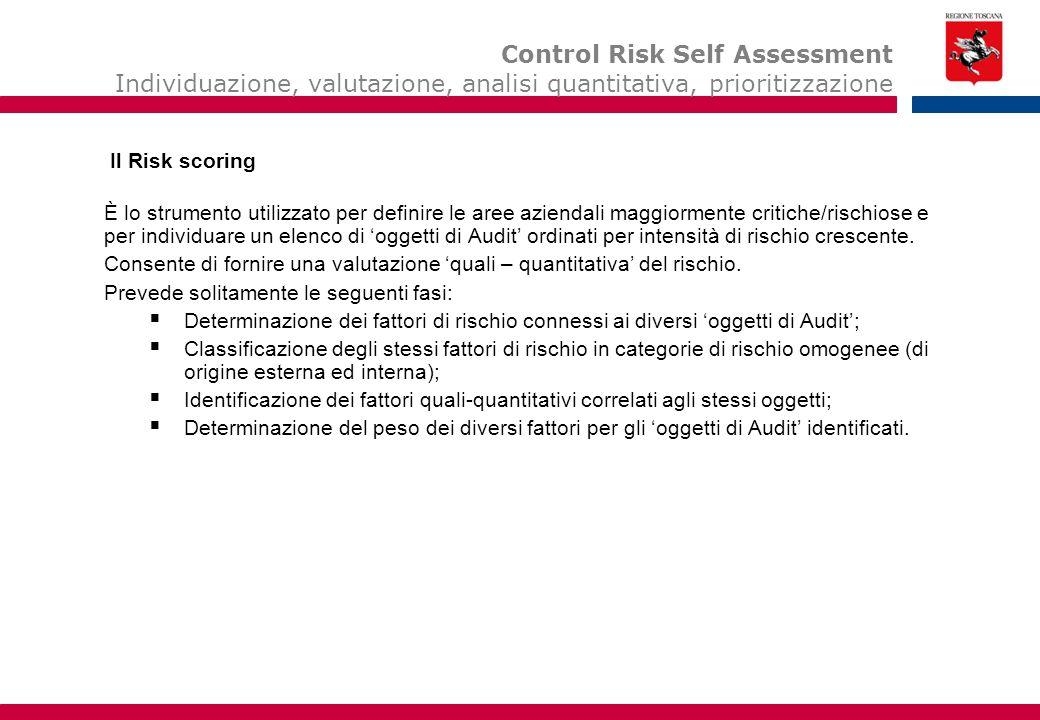 È lo strumento utilizzato per definire le aree aziendali maggiormente critiche/rischiose e per individuare un elenco di 'oggetti di Audit' ordinati pe