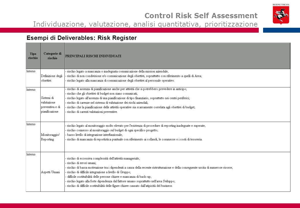 Esempio di deliverable: Risk Register Control Risk Self Assessment Individuazione, valutazione, analisi quantitativa, prioritizzazione Esempi di Deliverables: Risk Register