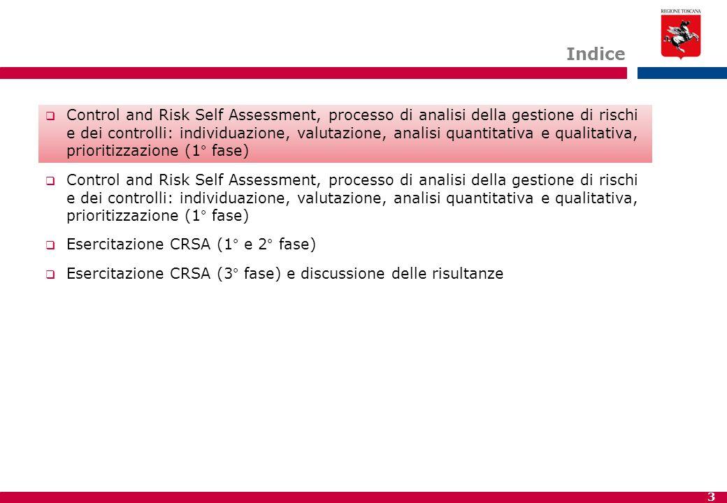 3 Indice  Control and Risk Self Assessment, processo di analisi della gestione di rischi e dei controlli: individuazione, valutazione, analisi quantitativa e qualitativa, prioritizzazione (1° fase)  Esercitazione CRSA (1° e 2° fase)  Esercitazione CRSA (3° fase) e discussione delle risultanze
