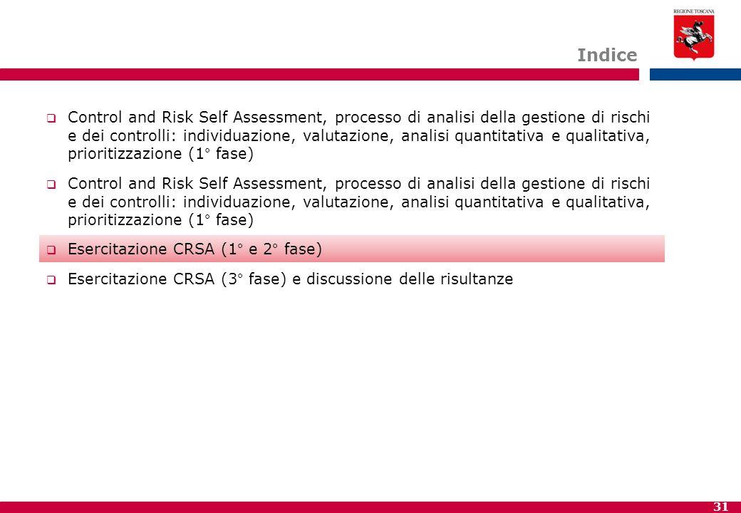 31 Indice  Control and Risk Self Assessment, processo di analisi della gestione di rischi e dei controlli: individuazione, valutazione, analisi quant