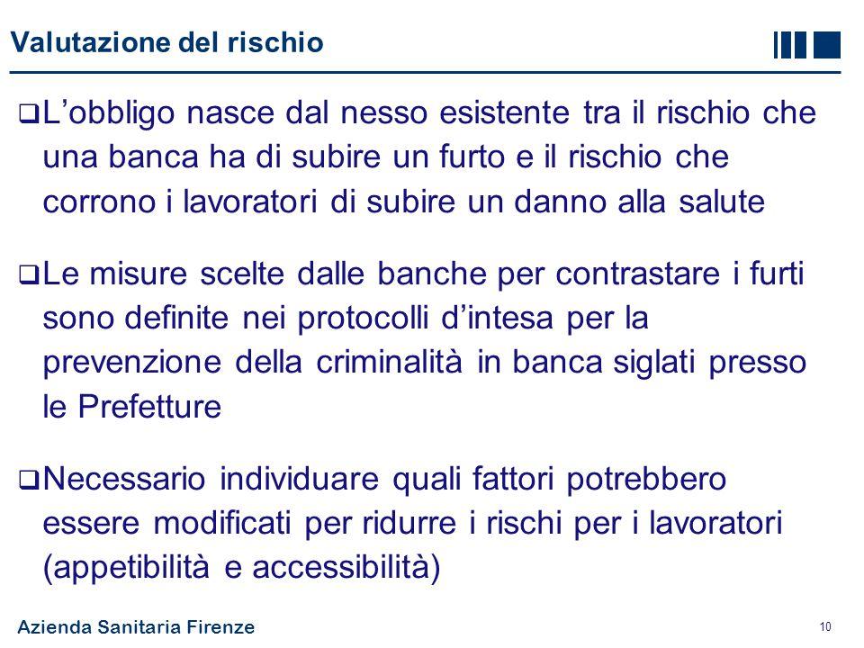 Azienda Sanitaria Firenze 10 Valutazione del rischio  L'obbligo nasce dal nesso esistente tra il rischio che una banca ha di subire un furto e il ris