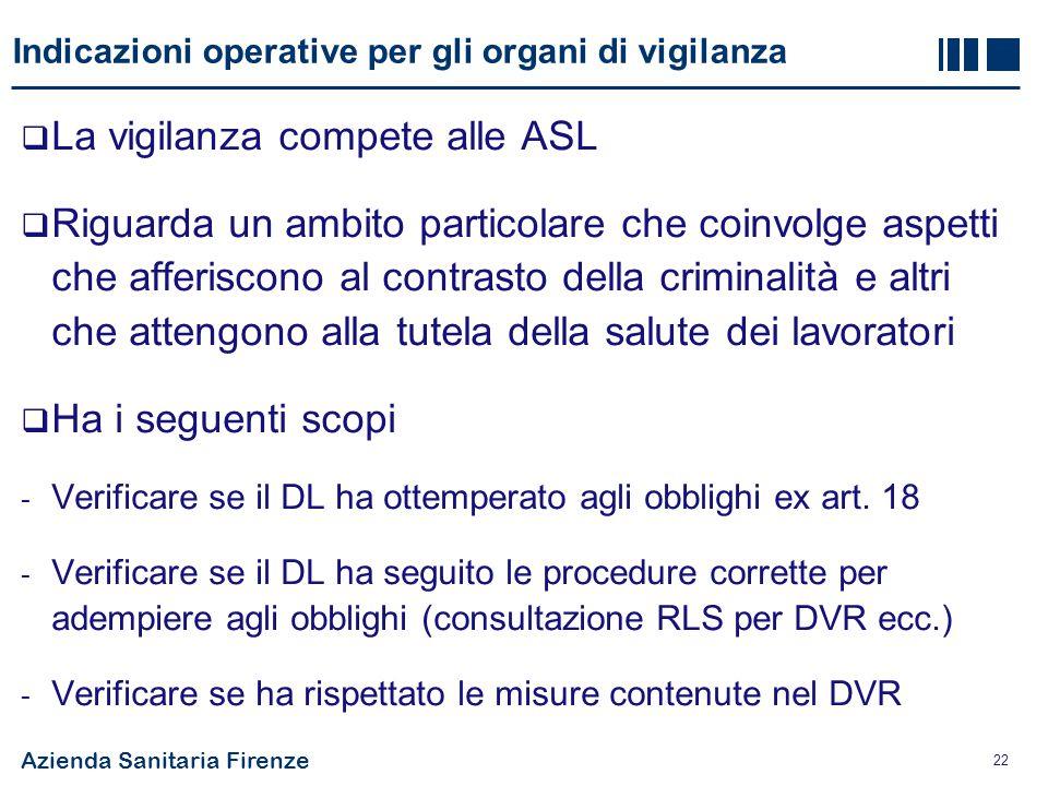Azienda Sanitaria Firenze 22 Indicazioni operative per gli organi di vigilanza  La vigilanza compete alle ASL  Riguarda un ambito particolare che co