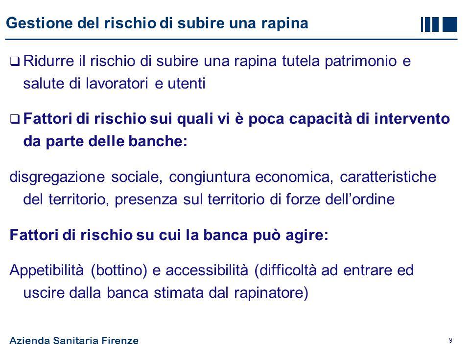 Azienda Sanitaria Firenze 9 Gestione del rischio di subire una rapina  Ridurre il rischio di subire una rapina tutela patrimonio e salute di lavorato