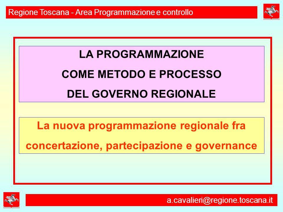 a.cavalieri@regione.toscana.it Regione Toscana - Area Programmazione e controllo PROGRAMMARE NELLA SUSSIDARIETA' ISTITUZIONALE STATUTO REGIONALE E PROGRAMMAZIONE LA VALUTAZIONE INTEGRATA NELLA PROGRAMMAZIONE IL METODO DELLA PROGRAMMAZIONE INTEGRATA IL PROCESSO FORMAZIONE PIANI E PROGRAMMI