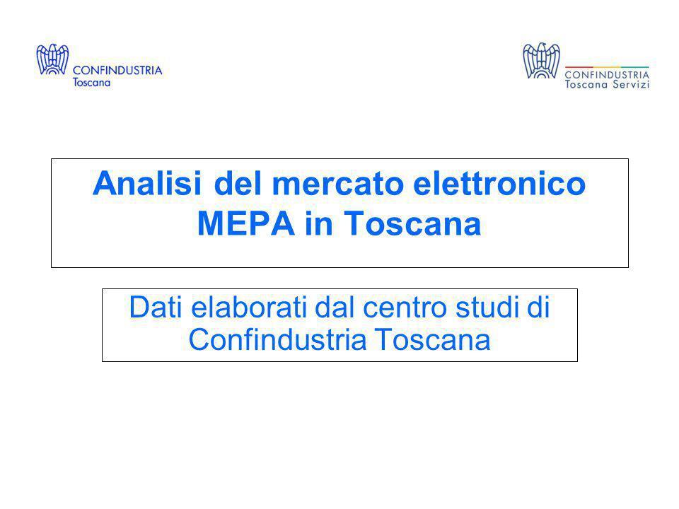 Analisi del mercato elettronico MEPA in Toscana Dati elaborati dal centro studi di Confindustria Toscana