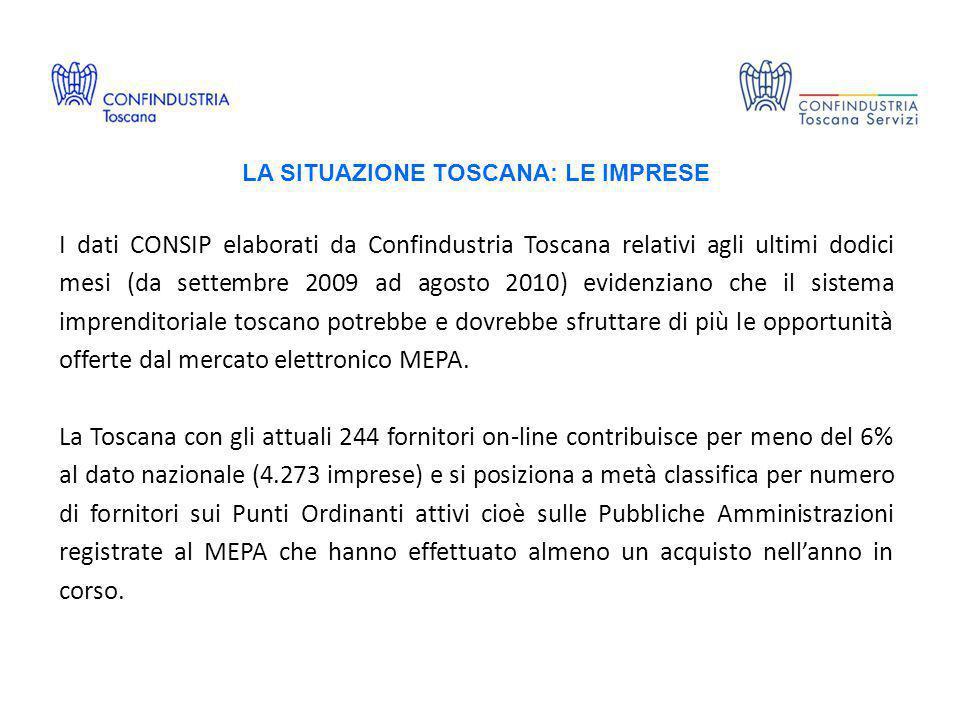 LA SITUAZIONE TOSCANA: LE IMPRESE I dati CONSIP elaborati da Confindustria Toscana relativi agli ultimi dodici mesi (da settembre 2009 ad agosto 2010)