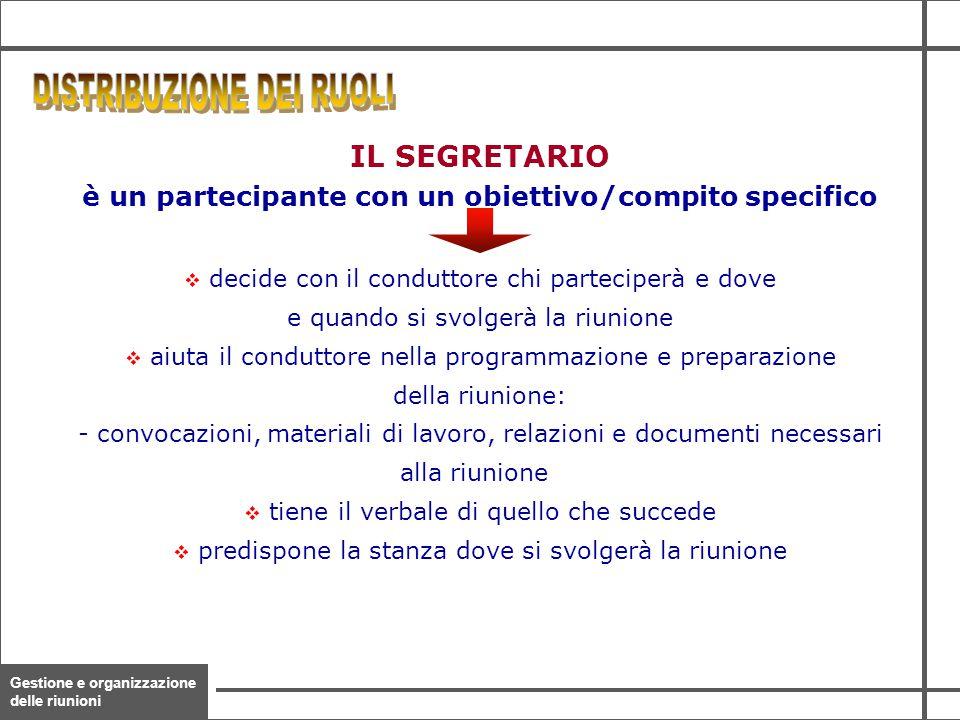 Gestione e organizzazione delle riunioni 29 IL SEGRETARIO è un partecipante con un obiettivo/compito specifico  decide con il conduttore chi partecip