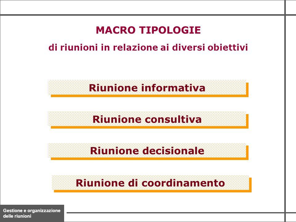 Gestione e organizzazione delle riunioni 7 Riunione informativa Riunione consultiva Riunione decisionale MACRO TIPOLOGIE di riunioni in relazione ai d