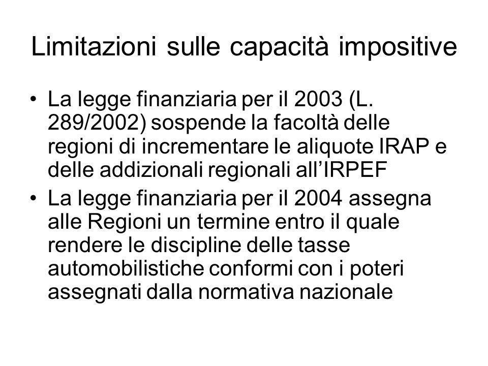 Limitazioni sulle capacità impositive La legge finanziaria per il 2003 (L.