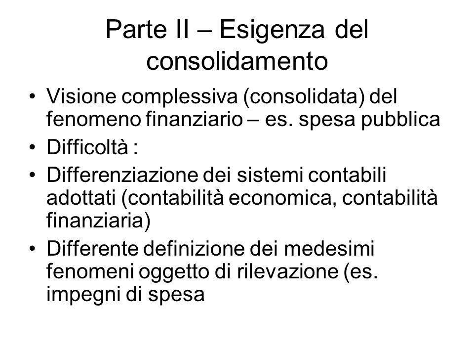 Parte II – Esigenza del consolidamento Visione complessiva (consolidata) del fenomeno finanziario – es.