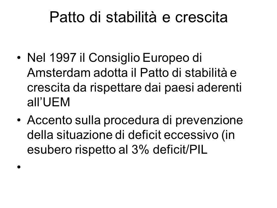 Patto di stabilità e crescita Nel 1997 il Consiglio Europeo di Amsterdam adotta il Patto di stabilità e crescita da rispettare dai paesi aderenti all'UEM Accento sulla procedura di prevenzione della situazione di deficit eccessivo (in esubero rispetto al 3% deficit/PIL