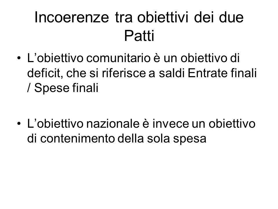 Incoerenze tra obiettivi dei due Patti L'obiettivo comunitario è un obiettivo di deficit, che si riferisce a saldi Entrate finali / Spese finali L'obiettivo nazionale è invece un obiettivo di contenimento della sola spesa