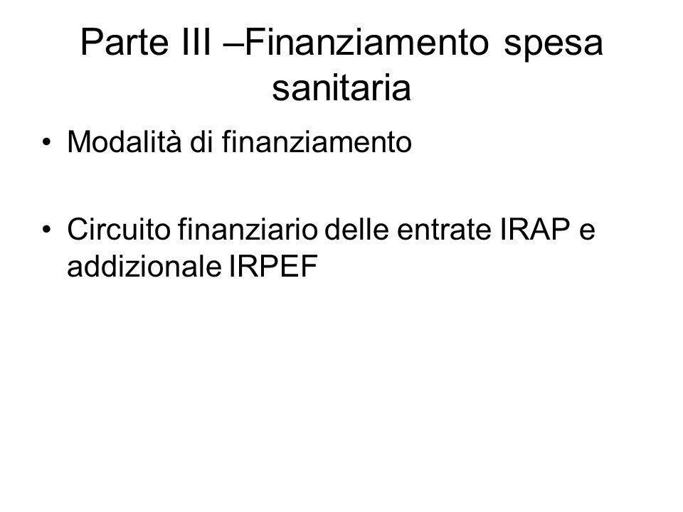 Parte III –Finanziamento spesa sanitaria Modalità di finanziamento Circuito finanziario delle entrate IRAP e addizionale IRPEF