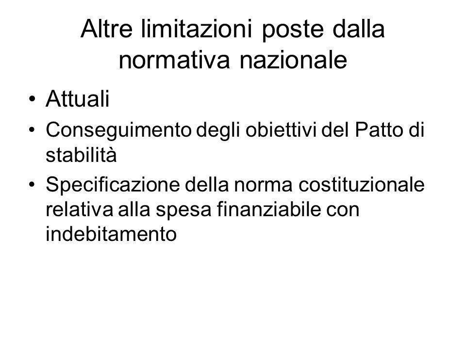 Altre limitazioni poste dalla normativa nazionale Attuali Conseguimento degli obiettivi del Patto di stabilità Specificazione della norma costituzionale relativa alla spesa finanziabile con indebitamento