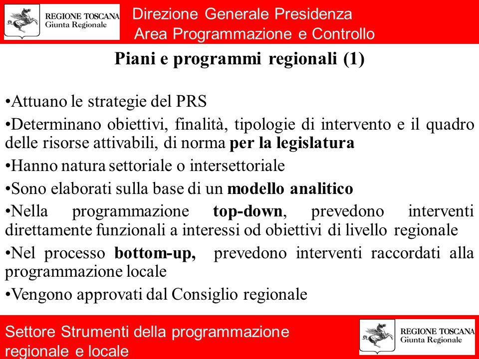 Direzione Generale Presidenza Area Programmazione e Controllo Piani e programmi regionali (2) I piani/programmi pluriennali sono attuati annualmente con deliberazioni della Giunta.