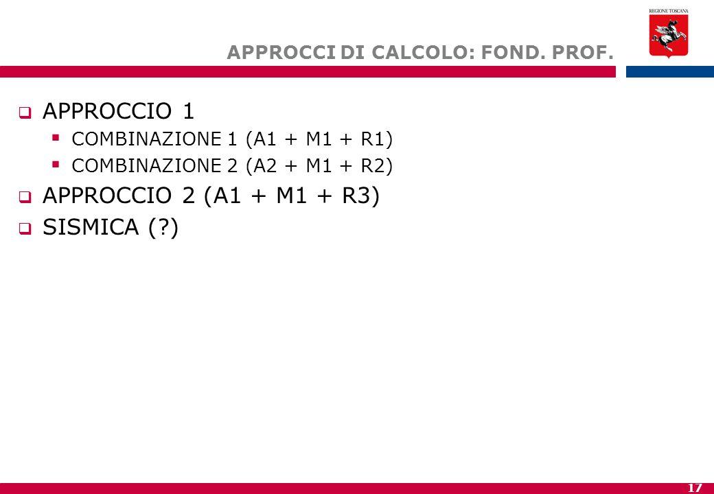 17 APPROCCI DI CALCOLO: FOND.PROF.