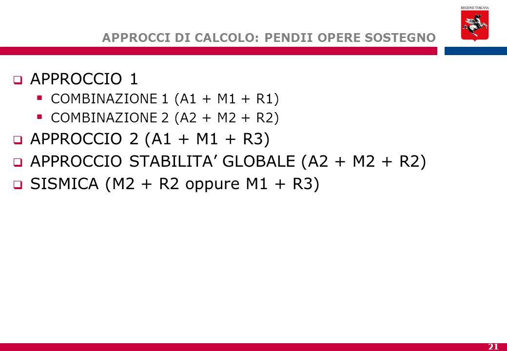 21 APPROCCI DI CALCOLO: PENDII OPERE SOSTEGNO  APPROCCIO 1  COMBINAZIONE 1 (A1 + M1 + R1)  COMBINAZIONE 2 (A2 + M2 + R2)  APPROCCIO 2 (A1 + M1 + R3)  APPROCCIO STABILITA' GLOBALE (A2 + M2 + R2)  SISMICA (M2 + R2 oppure M1 + R3)