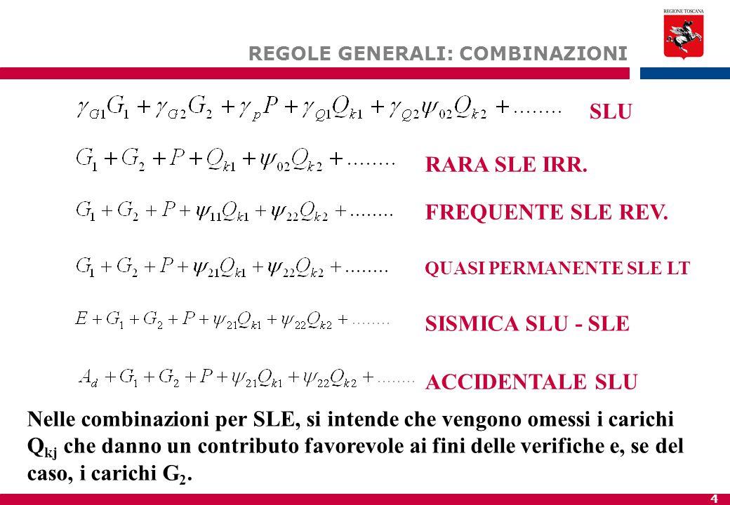 4 REGOLE GENERALI: COMBINAZIONI RARA SLE IRR.FREQUENTE SLE REV.