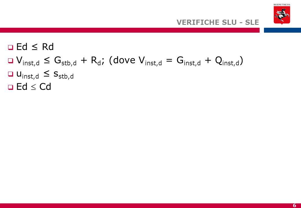 6 VERIFICHE SLU - SLE  Ed ≤ Rd  V inst,d ≤ G stb,d + R d ; (dove V inst,d = G inst,d + Q inst,d )  u inst,d ≤ s stb,d  Ed  Cd
