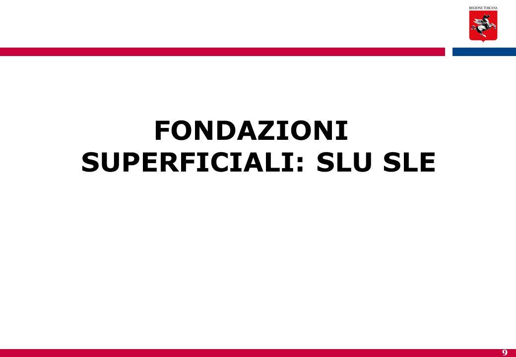 9 FONDAZIONI SUPERFICIALI: SLU SLE