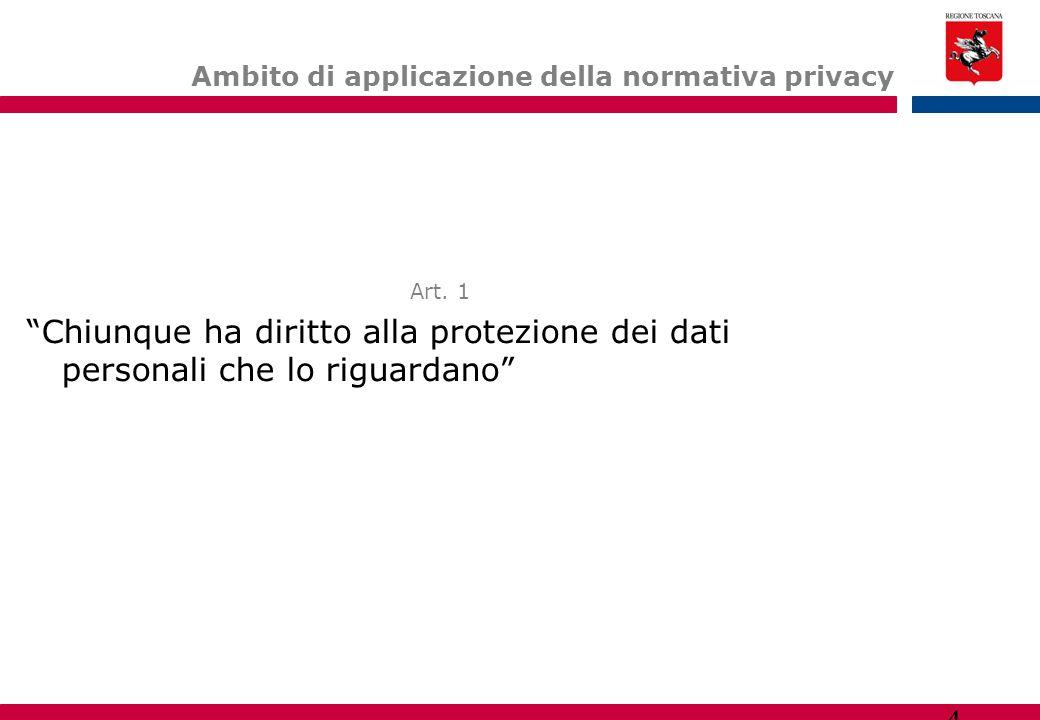 """4 Ambito di applicazione della normativa privacy Art. 1 """"Chiunque ha diritto alla protezione dei dati personali che lo riguardano"""""""