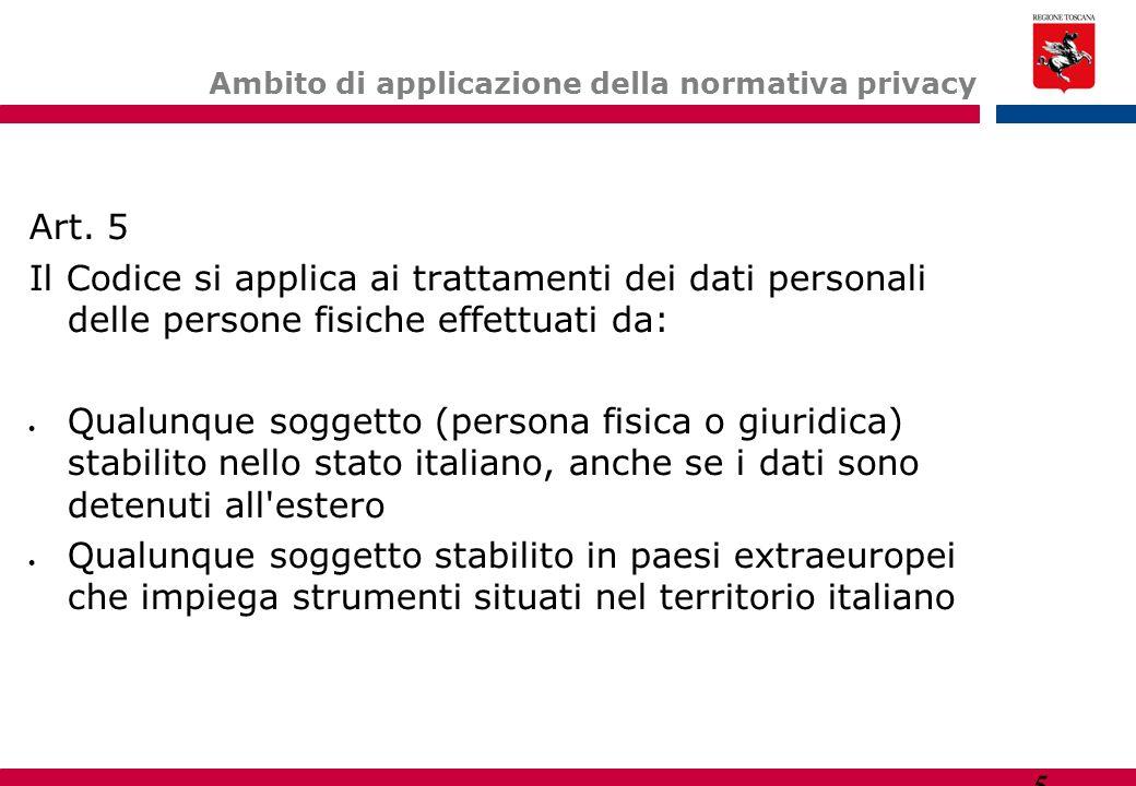 5 Ambito di applicazione della normativa privacy Art. 5 Il Codice si applica ai trattamenti dei dati personali delle persone fisiche effettuati da: 