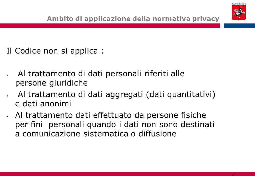6 Ambito di applicazione della normativa privacy Il Codice non si applica :  Al trattamento di dati personali riferiti alle persone giuridiche  Al t